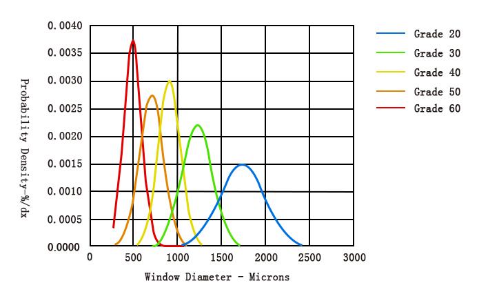adtech filter
