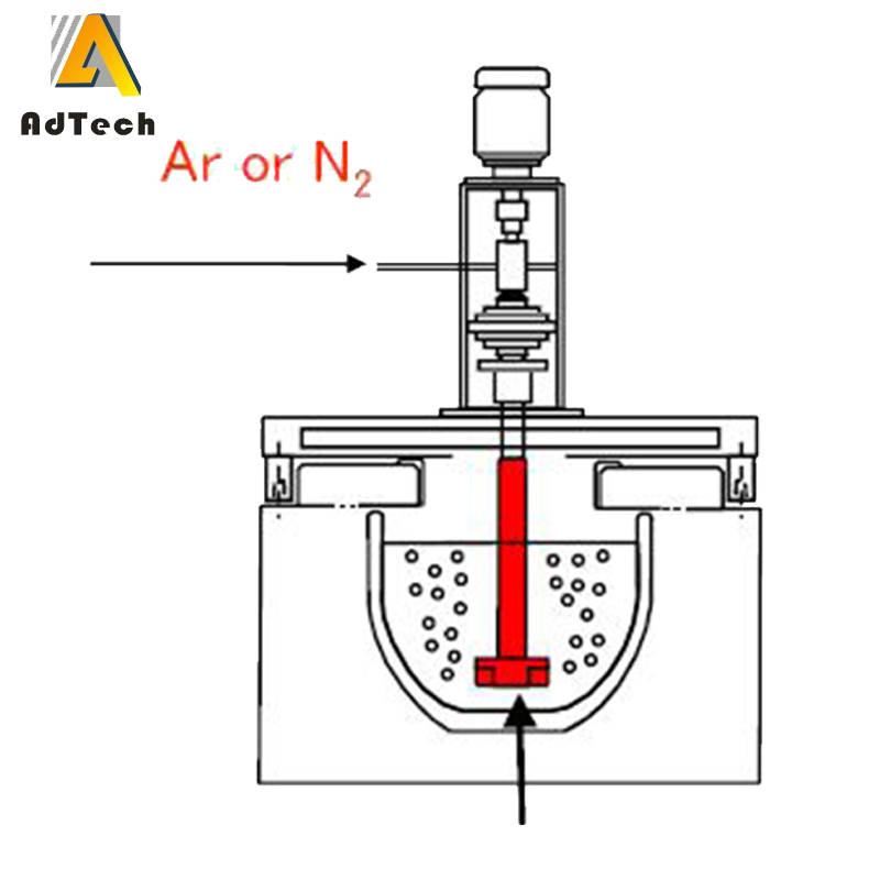 Castable Refractory Degassing Molten Aluminum With Nitrogen